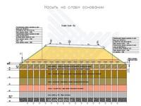 ООО «МЕГАТЕХ ИНЖИНИРИНГ» строительство на слабонесущих грунтах основания, АРМОГРУНТ